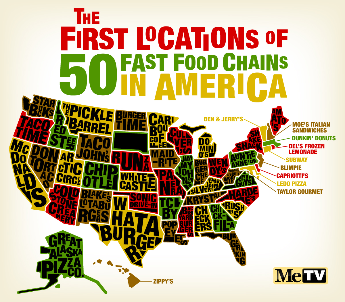 Top  Fast Food Chains In Usa