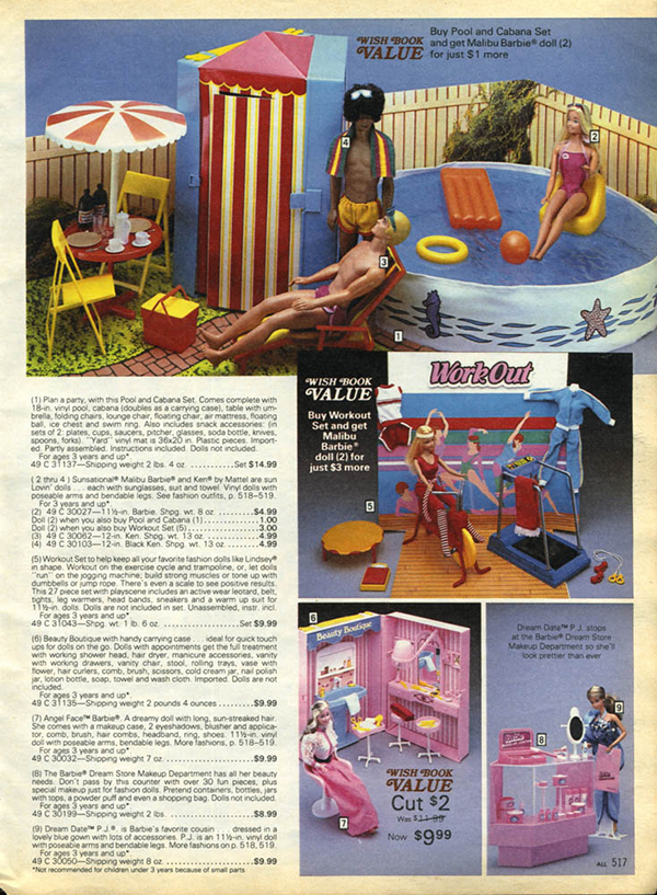 20 totally tubular pages from the 1983 Sears catalog